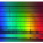 Stellar Spectra. Image credit: NOAO