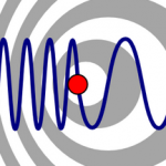 800px-Doppler_effect_diagrammatic