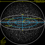 isualization of the 93 billion light year three-dimensional observable universe.